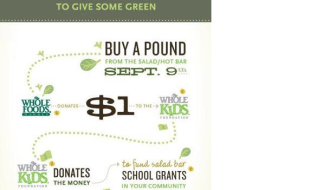 Buy Salad at Whole Foods on Sunday and they will donate $1 to help put salads in schools via the Whole Kids Foundation