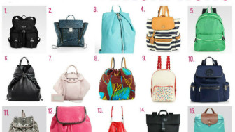 spring 2014 trends backpacks