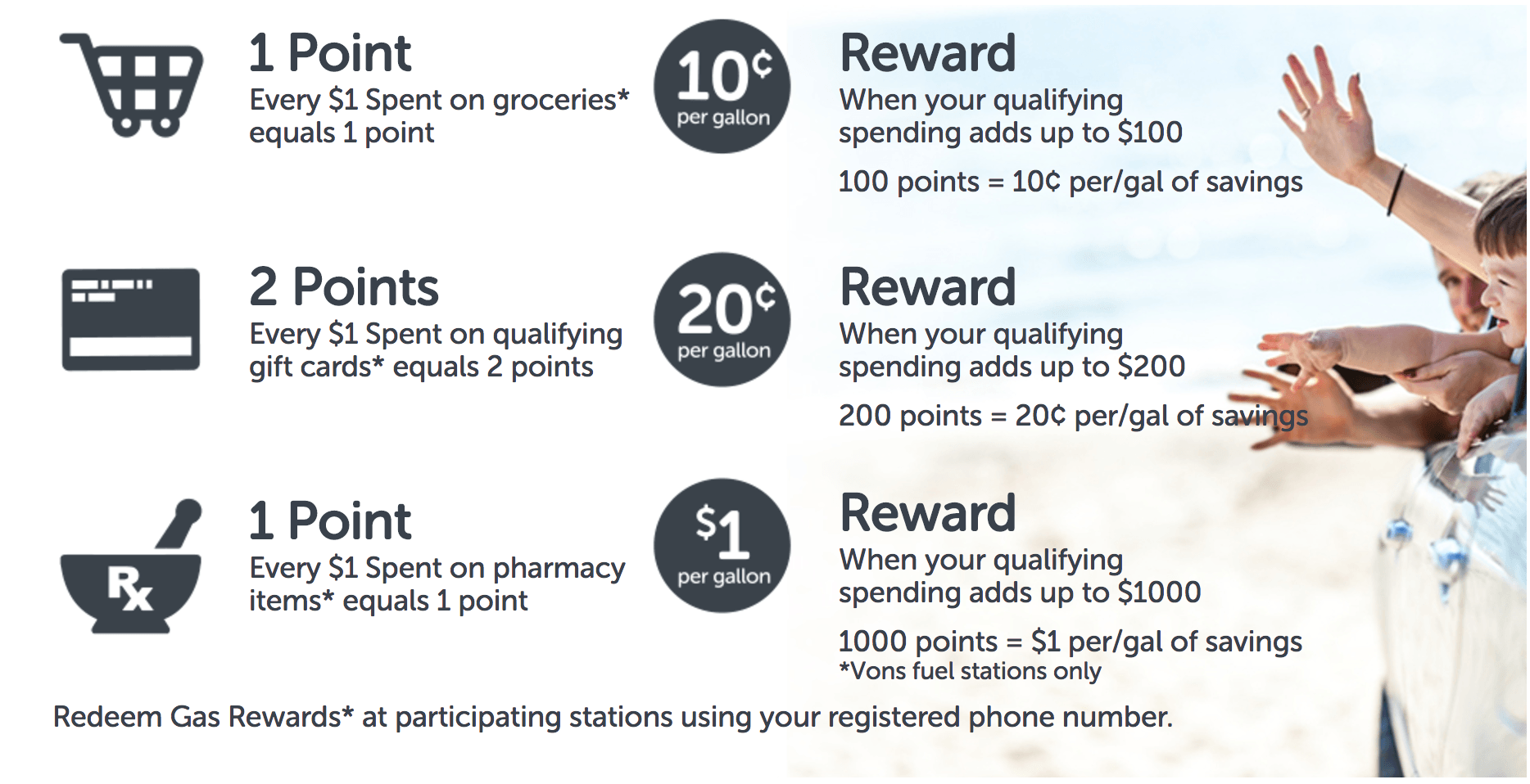 How to earn Albertsons Gas Rewards to save money on gas!